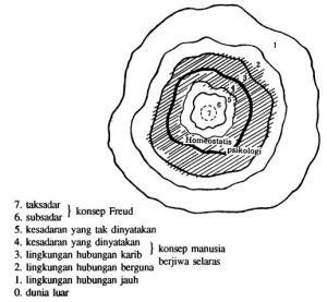 fiagram circle